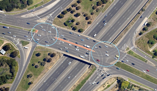 SIDRA INTERSECTION - Network_Interchange